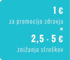 ikone STROKOVNJAKI 224, 239, 246